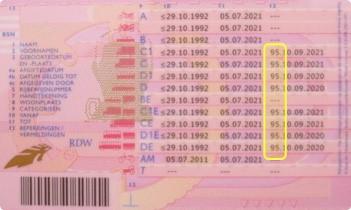Achter op je rijbewijs